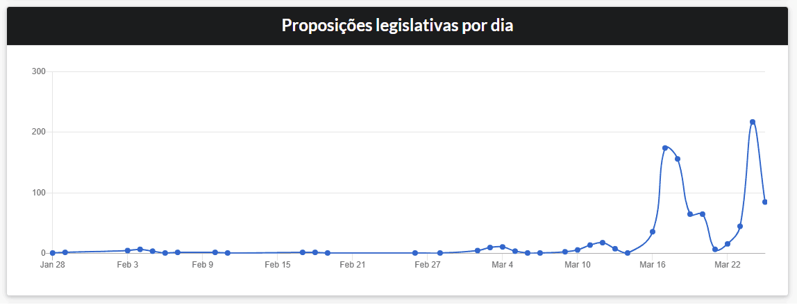 produção legislativa 01
