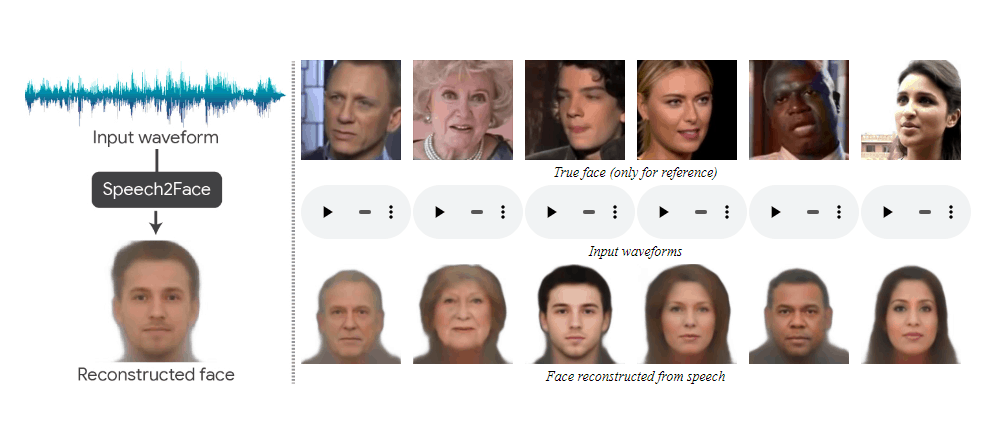 reconstruir rostos 01